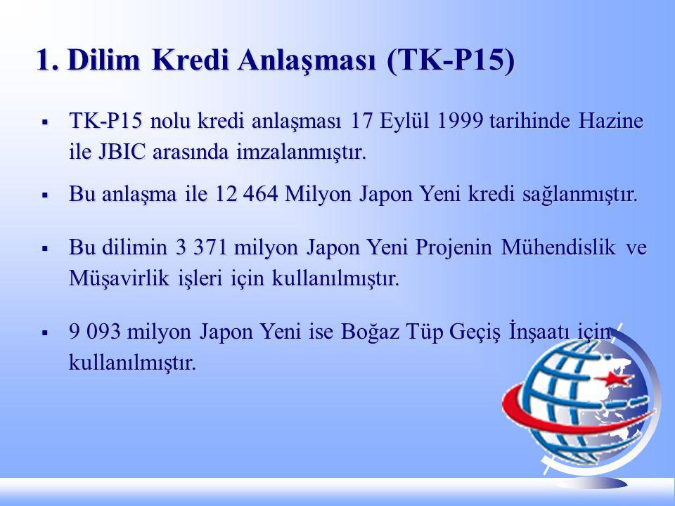  TK-P15 nolu kredi anlaşması 17 Eylül 1999 tarihinde Hazine ile JBIC arasında imzalanmıştır.
