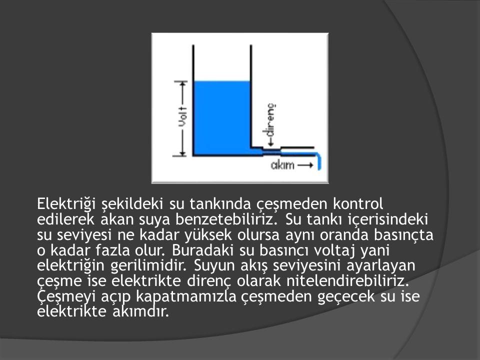 Elektriği şekildeki su tankında çeşmeden kontrol edilerek akan suya benzetebiliriz. Su tankı içerisindeki su seviyesi ne kadar yüksek olursa aynı oran