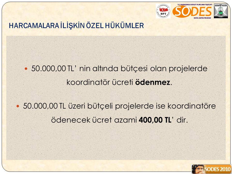  50.000,00 TL' nin altında bütçesi olan projelerde koordinatör ücreti ödenmez.  50.000,00 TL üzeri bütçeli projelerde ise koordinatöre ödenecek ücre