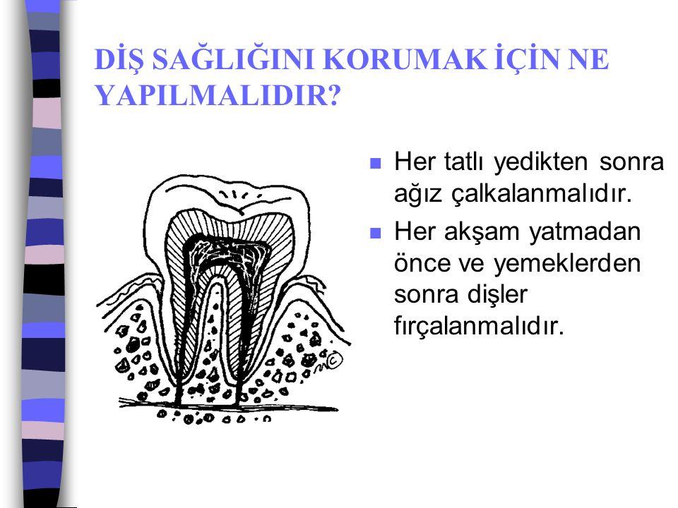 DİŞ SAĞLIĞINI KORUMAK İÇİN NE YAPILMALIDIR!!! n Yılda iki kez diş hekimine gidilmelidir. n Süt, süt ürünleri ve taze meyveler dişe yararlıdır.