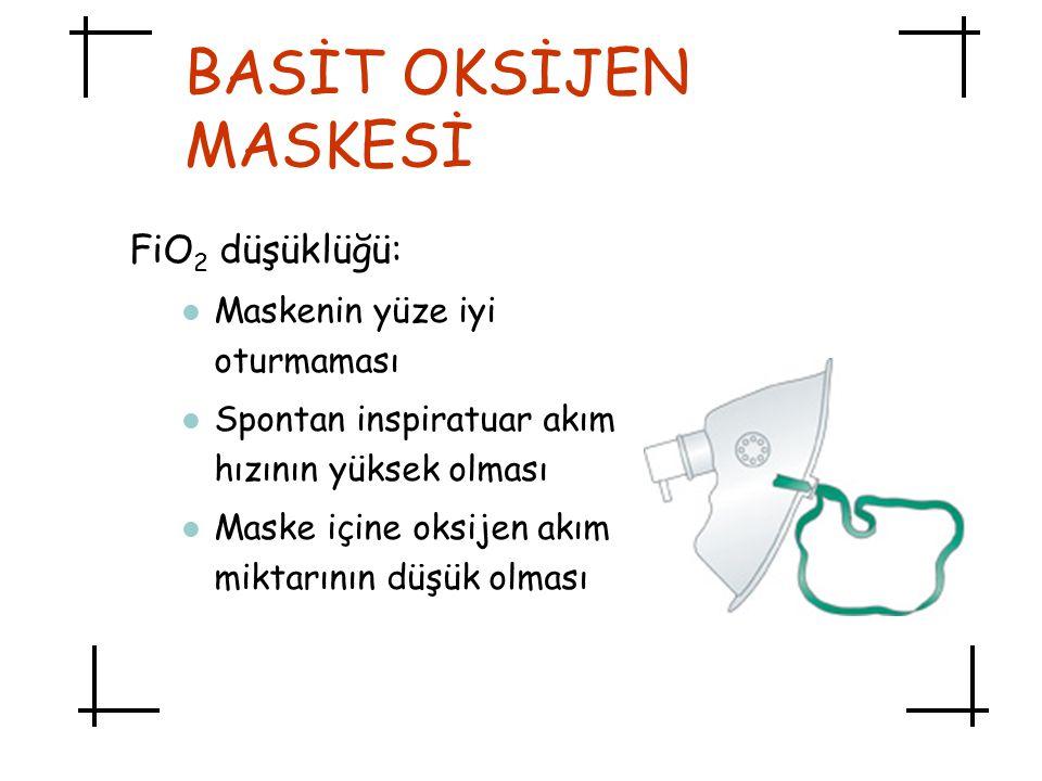 BASİT OKSİJEN MASKESİ FiO 2 düşüklüğü:  Maskenin yüze iyi oturmaması  Spontan inspiratuar akım hızının yüksek olması  Maske içine oksijen akım mikt