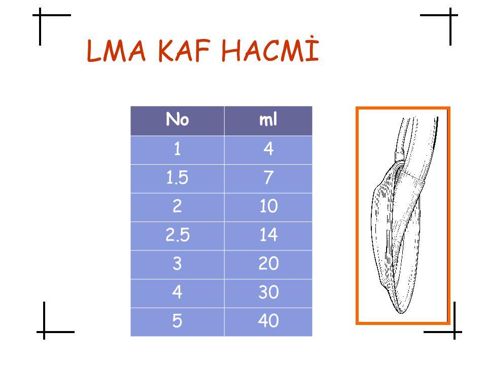LMA KAF HACMİ Noml 14 1.57 210 2.514 320 430 540