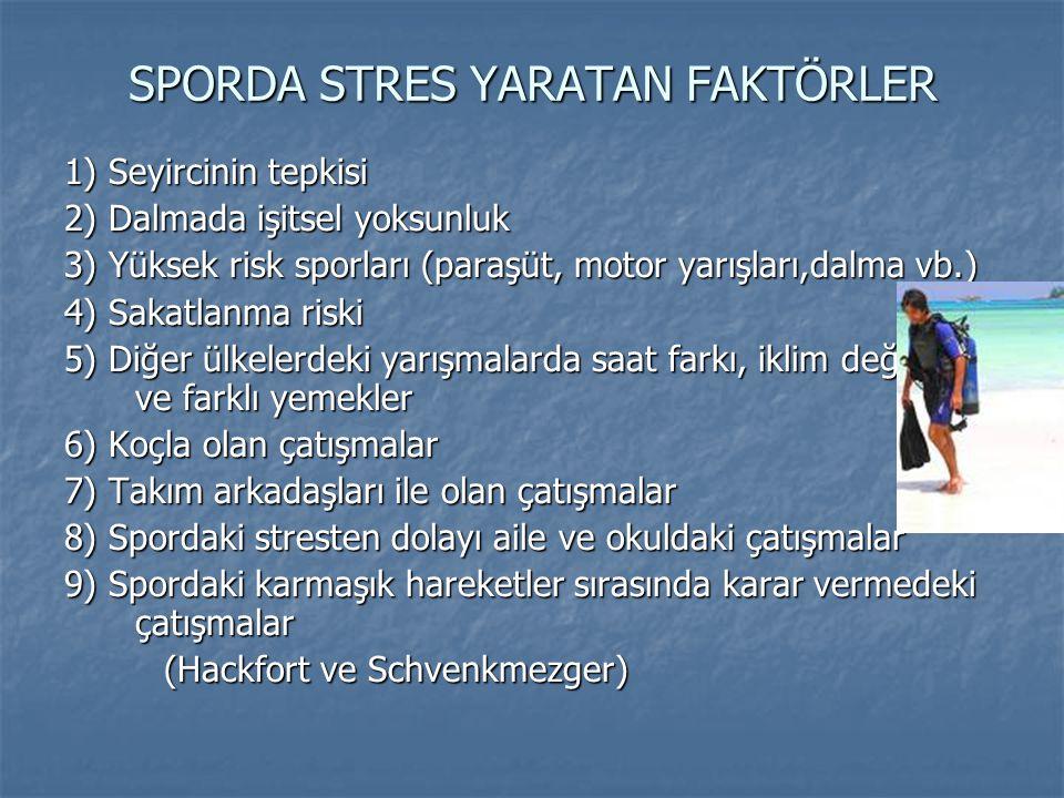 SPORDA STRES YARATAN FAKTÖRLER 1) Seyircinin tepkisi 2) Dalmada işitsel yoksunluk 3) Yüksek risk sporları (paraşüt, motor yarışları,dalma vb.) 4) Saka