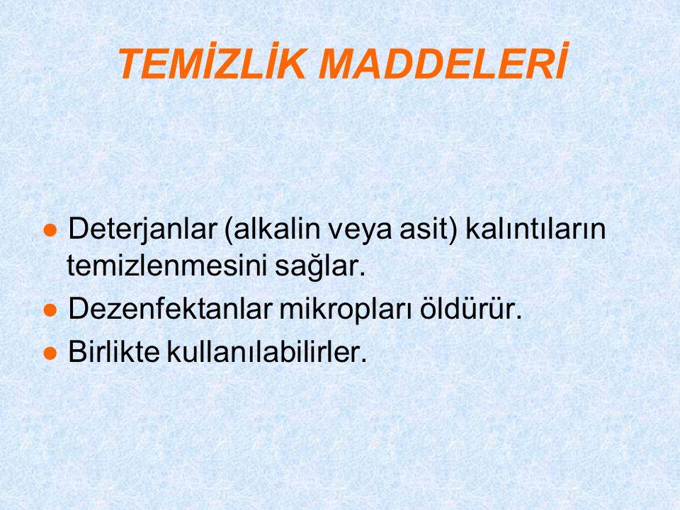 SICAKLIK ☼ Maddeleri çözmek ve eritmek için.