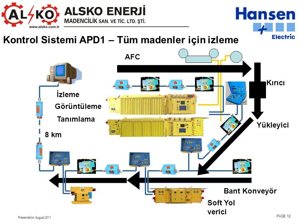 Presentation: August 2011 PAGE 12 Yükleyici Kırıcı AFC İzleme Görüntüleme Bant Konveyör Soft Yol verici Tanımlama 8 km Kontrol Sistemi APD1 – Tüm madenler için izleme