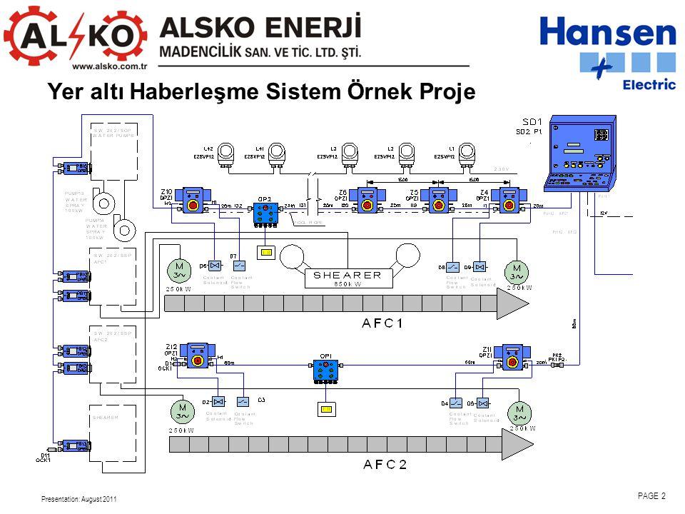 Presentation: August 2011 PAGE 2 Yer altı Haberleşme Sistem Örnek Proje