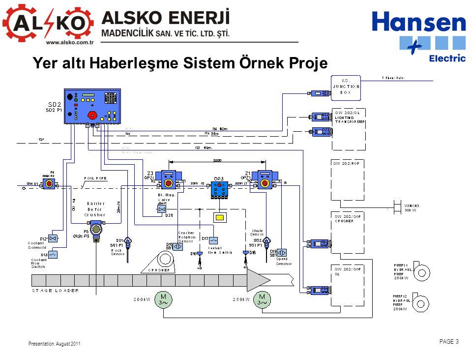 Presentation: August 2011 PAGE 3 Yer altı Haberleşme Sistem Örnek Proje