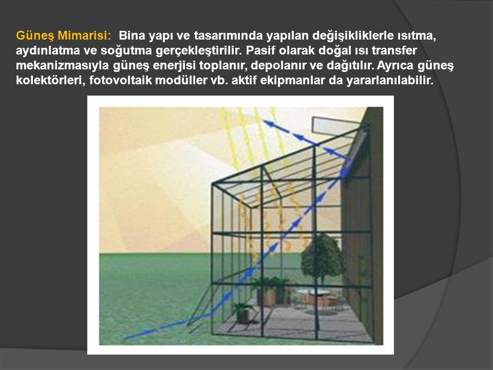 Güneş Mimarisi: Bina yapı ve tasarımında yapılan değişikliklerle ısıtma, aydınlatma ve soğutma gerçekleştirilir. Pasif olarak doğal ısı transfer mekan