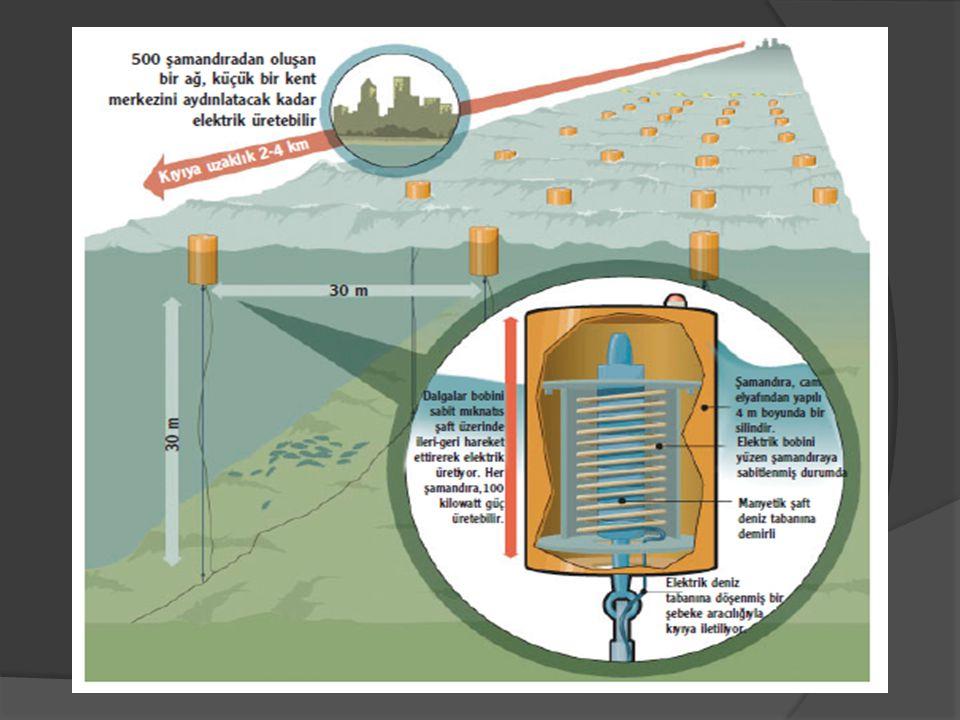 Gel-Git Enerjisi Gel-git enerjisi elde edilirken, akıntı ya da gel-git sebebiyle yer değiştiren su kütlelerinin sahip olduğu kinetik ya da potansiyel enerji elektrik enerjisine dönüştürülür.