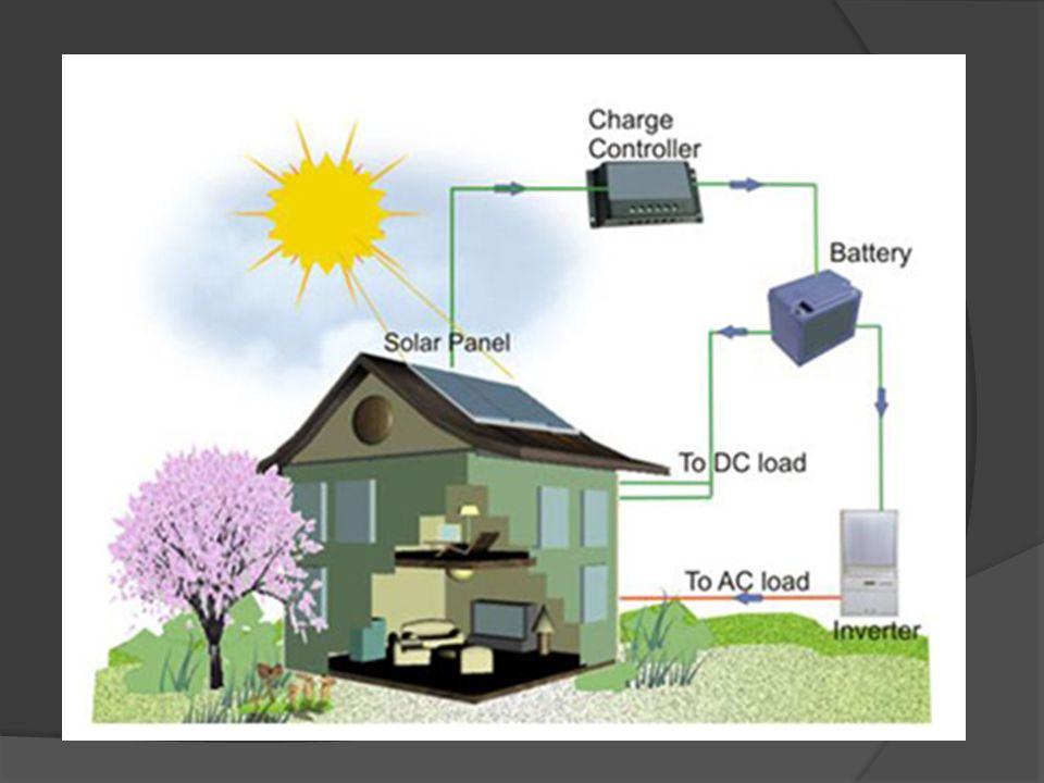 Fotovoltaik sistemlerin şebekeden bağımsız (stand-alone) olarak kullanıldığı tipik uygulama alanları aşağıda sıralanmıştır.