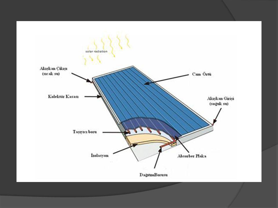 Vakumlu Güneş Kollektörleri: Bu sistemlerde, vakumlu cam borular ve gerekirse absorban yüzeyine gelen enerjiyi artırmak için metal ya da cam yansıtıcılar kullanılır.