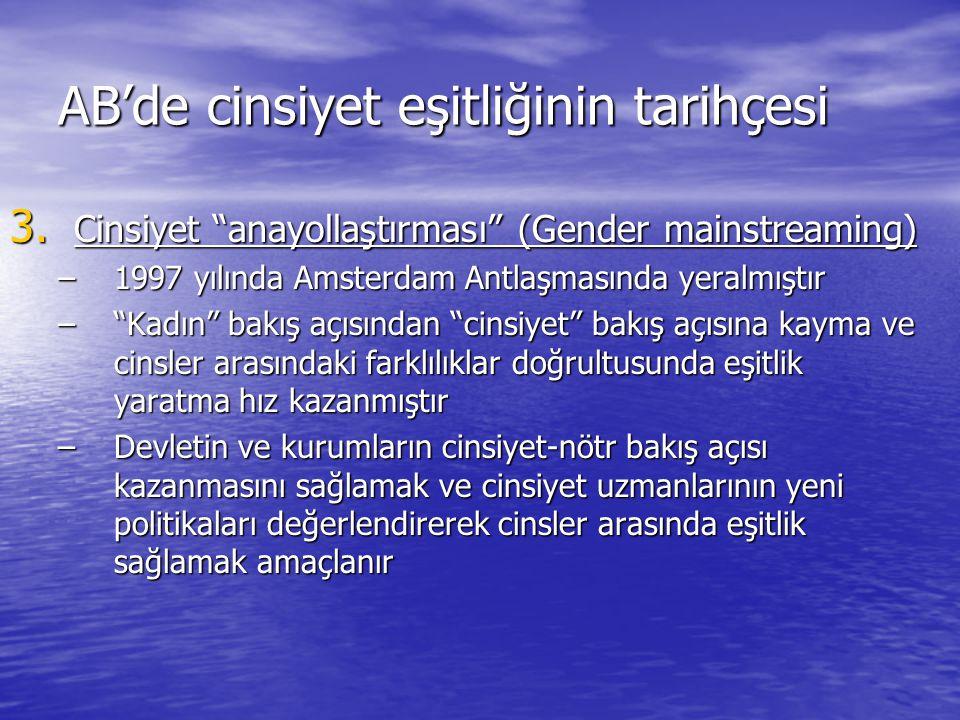 AB'de cinsiyet eşitliğinin tarihçesi 3.