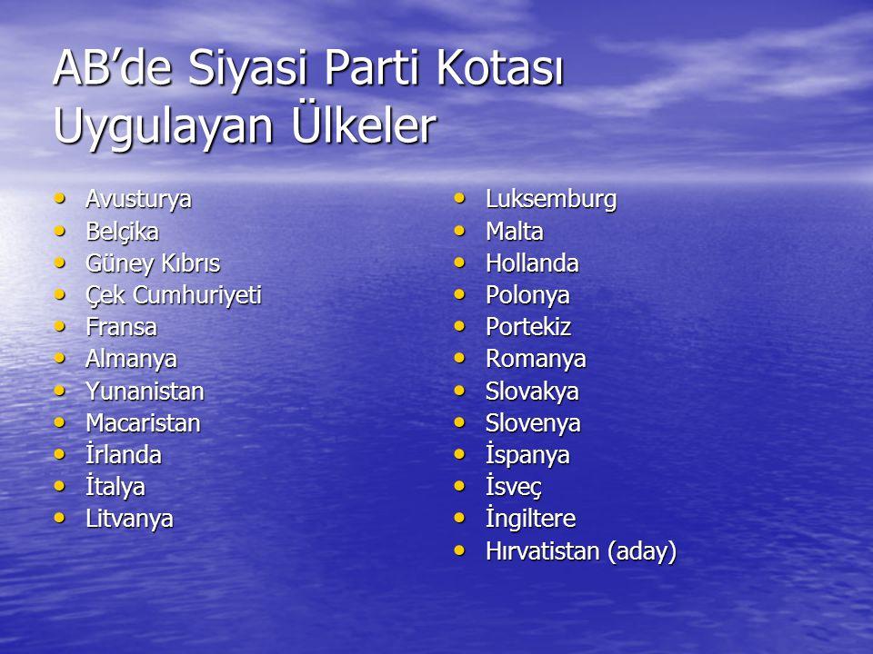AB'de Siyasi Parti Kotası Uygulayan Ülkeler • Avusturya • Belçika • Güney Kıbrıs • Çek Cumhuriyeti • Fransa • Almanya • Yunanistan • Macaristan • İrlanda • İtalya • Litvanya • Luksemburg • Malta • Hollanda • Polonya • Portekiz • Romanya • Slovakya • Slovenya • İspanya • İsveç • İngiltere • Hırvatistan (aday)