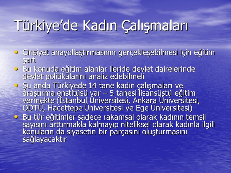 Türkiye'de Kadın Çalışmaları • Cinsiyet anayollaştırmasının gerçekleşebilmesi için eğitim şart • Bu konuda eğitim alanlar ileride devlet dairelerinde devlet politikalarını analiz edebilmeli • Şu anda Türkiyede 14 tane kadın çalışmaları ve araştırma enstitüsü var – 5 tanesi lisansüstü eğitim vermekte (İstanbul Üniversitesi, Ankara Üniversitesi, ODTÜ, Hacettepe Üniversitesi ve Ege Üniversitesi) • Bu tür eğitimler sadece rakamsal olarak kadının temsil sayısını arttırmakla kalmayıp niteliksel olarak kadınla ilgili konuların da siyasetin bir parçasını oluşturmasını sağlayacaktır