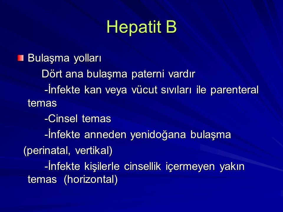 Hepatit B Bulaşma yolları Dört ana bulaşma paterni vardır Dört ana bulaşma paterni vardır -İnfekte kan veya vücut sıvıları ile parenteral temas -İnfek