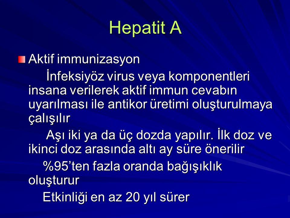 Hepatit A Aktif immunizasyon İnfeksiyöz virus veya komponentleri insana verilerek aktif immun cevabın uyarılması ile antikor üretimi oluşturulmaya çal