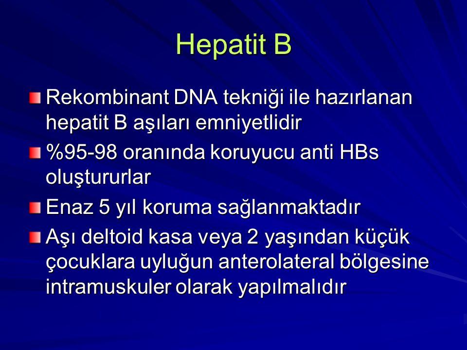 Hepatit B Rekombinant DNA tekniği ile hazırlanan hepatit B aşıları emniyetlidir %95-98 oranında koruyucu anti HBs oluştururlar Enaz 5 yıl koruma sağla