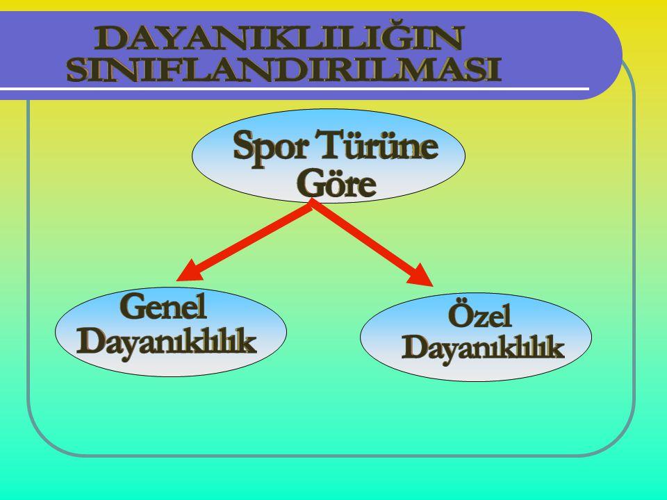 1 Genel Dayanıklılık: 1 Genel Dayanıklılık: Her spor dalında ve sporcuda bulunması gereken dayanıklılık özelliğidir.