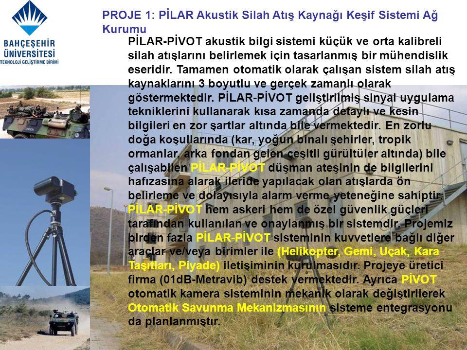 PROJE 2 ve 3: PİLAR Akustik Silah Atış Kaynağı Keşif Sistemi Otomatik Savunma Mekanizması (OSM) ve Raporlama Keskin Nişancı Atışı Saldırının Resim + Video çekimi Atış Hakkında Rapor Verme PİLAR Algılaması Humvee PİVOT Hareketi OSM Hareketi Uçak Helikopter Gemi Piyade Emir / Komuta Mobil PİLAR hareketi