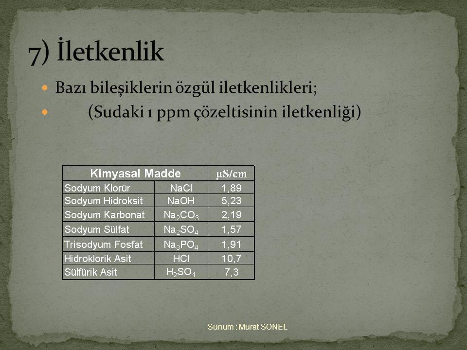  Bazı bileşiklerin özgül iletkenlikleri;  (Sudaki 1 ppm çözeltisinin iletkenliği) Sunum : Murat SONEL