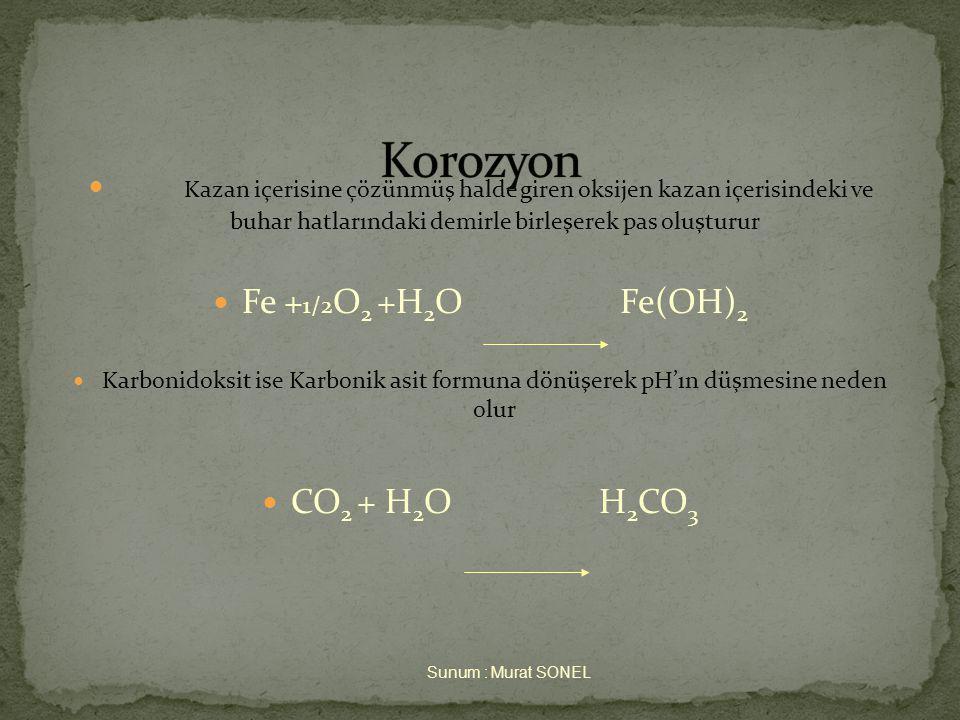  Kazan içerisine çözünmüş halde giren oksijen kazan içerisindeki ve buhar hatlarındaki demirle birleşerek pas oluşturur  Fe + 1/2 O 2 +H 2 O Fe(OH) 2  Karbonidoksit ise Karbonik asit formuna dönüşerek pH'ın düşmesine neden olur  CO 2 + H 2 O H 2 CO 3 Sunum : Murat SONEL
