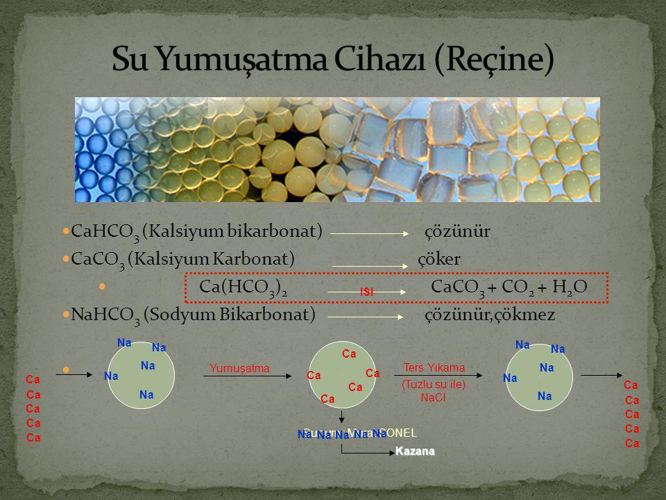  CaHCO 3 (Kalsiyum bikarbonat) çözünür  CaCO 3 (Kalsiyum Karbonat) çöker  Ca(HCO 3 ) 2 CaCO 3 + CO 2 + H 2 O  NaHCO 3 (Sodyum Bikarbonat) çözünür,çökmez  Na Yumuşatma Ca Ters Yıkama Ca Na (Tuzlu su ile) NaCl ISI Na Kazana Ca