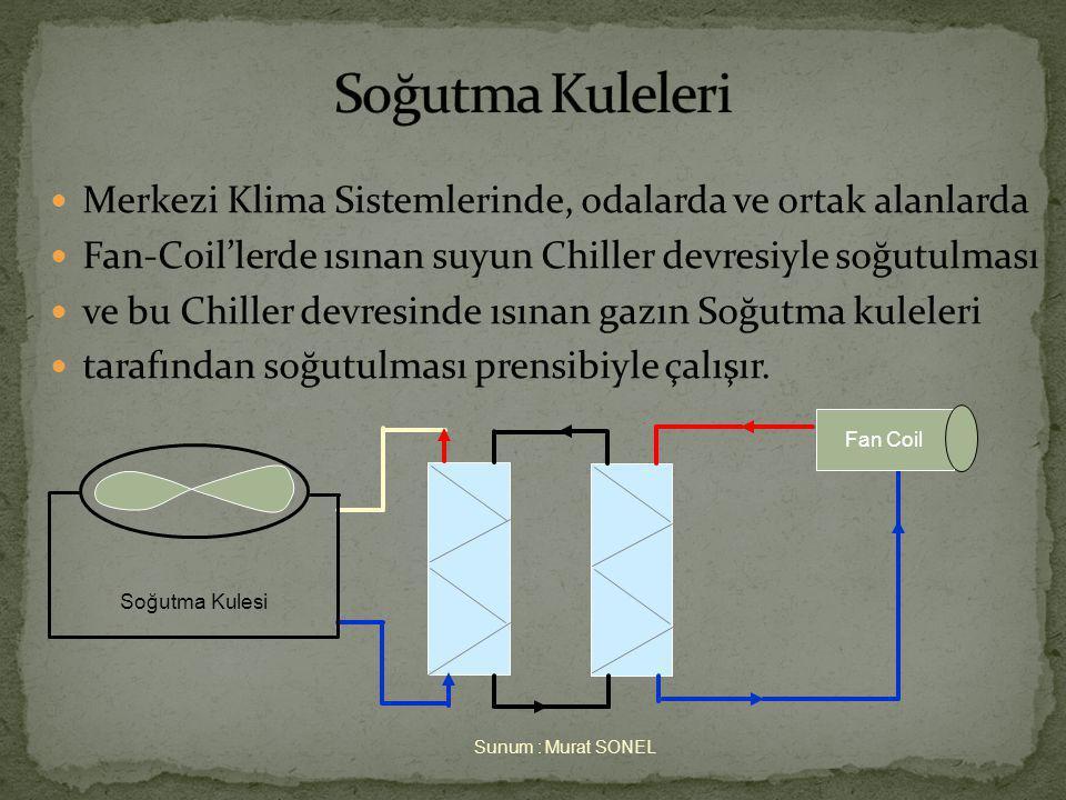  Merkezi Klima Sistemlerinde, odalarda ve ortak alanlarda  Fan-Coil'lerde ısınan suyun Chiller devresiyle soğutulması  ve bu Chiller devresinde ısınan gazın Soğutma kuleleri  tarafından soğutulması prensibiyle çalışır.
