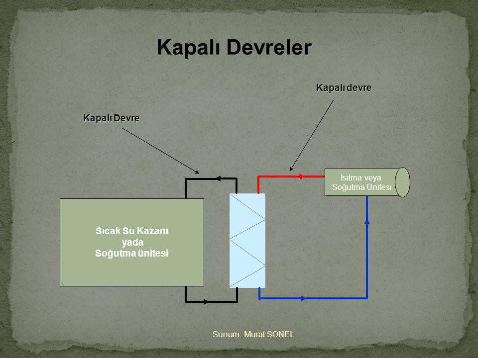 Sunum : Murat SONEL Kapalı Devreler Isıtma veya Soğutma Ünitesı Sıcak Su Kazanı yada Soğutma ünitesi Kapalı Devre Kapalı devre