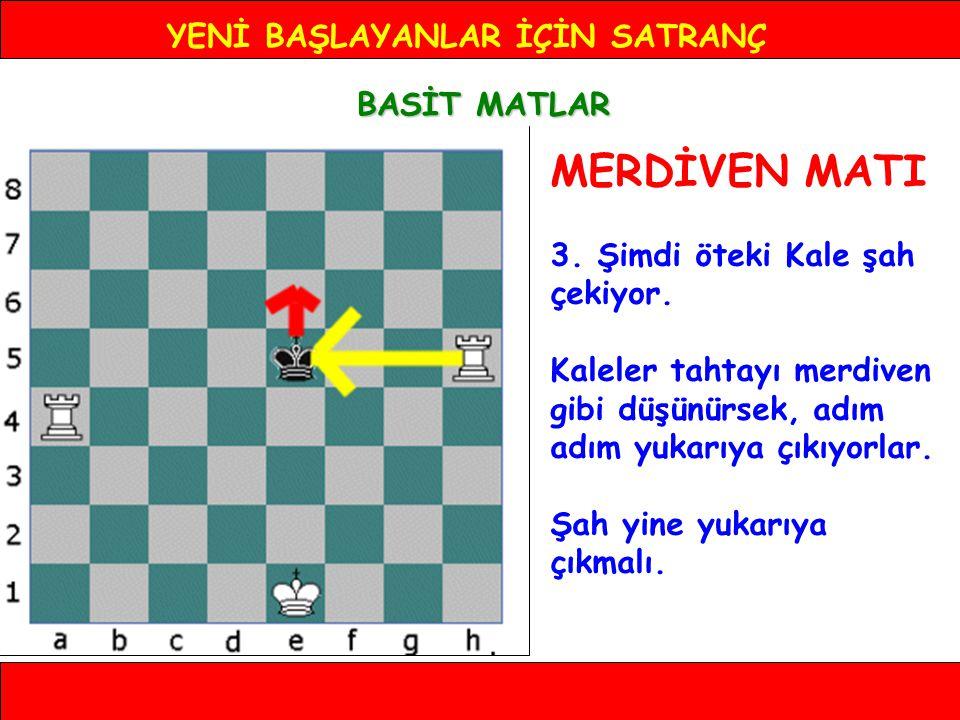 YENİ BAŞLAYANLAR İÇİN SATRANÇ BASİT MATLAR MERDİVEN MATI 3.