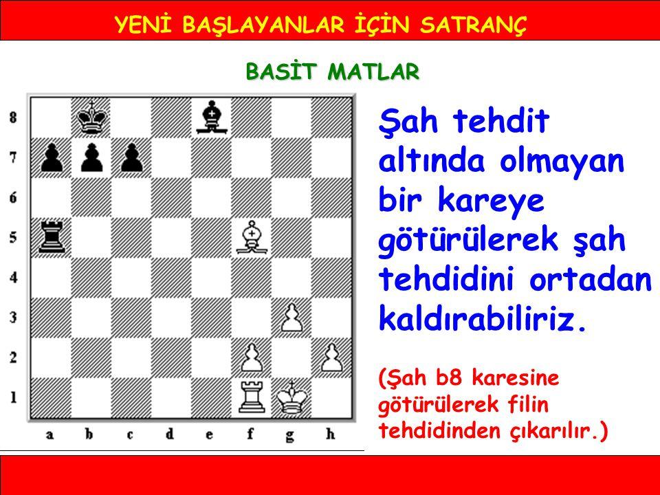 YENİ BAŞLAYANLAR İÇİN SATRANÇ BASİT MATLAR c4 te bulunan beyaz fil f7 de bulunan siyah piyonu alarak şah çeker ve oyun sonlanır.