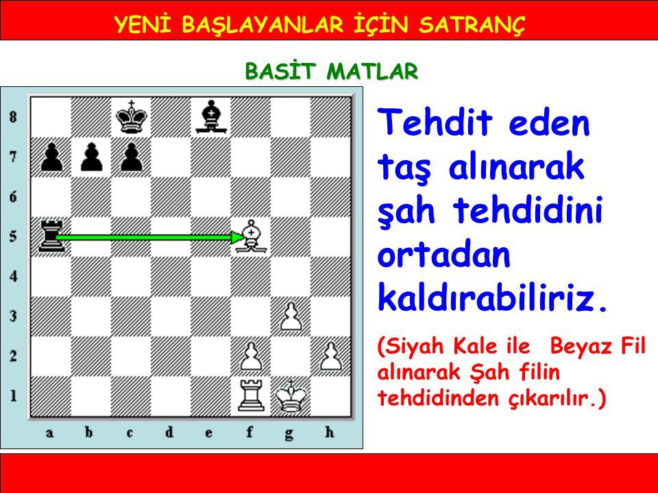 YENİ BAŞLAYANLAR İÇİN SATRANÇ BASİT MATLAR Unutulmamalıdır ki satrançta en önemli amaç MAT ETMEKT İ R.