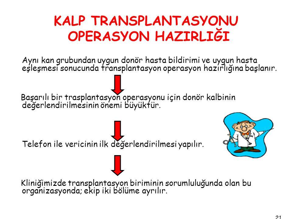 KALP TRANSPLANTASYONU OPERASYON HAZIRLIĞI Aynı kan grubundan uygun donör hasta bildirimi ve uygun hasta eşleşmesi sonucunda transplantasyon operasyon