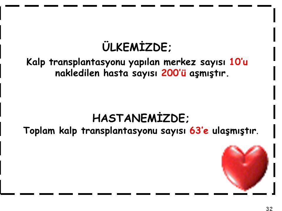 ÜLKEMİZDE; Kalp transplantasyonu yapılan merkez sayısı 10'u nakledilen hasta sayısı 200'ü aşmıştır. 32 HASTANEMİZDE; Toplam kalp transplantasyonu sayı