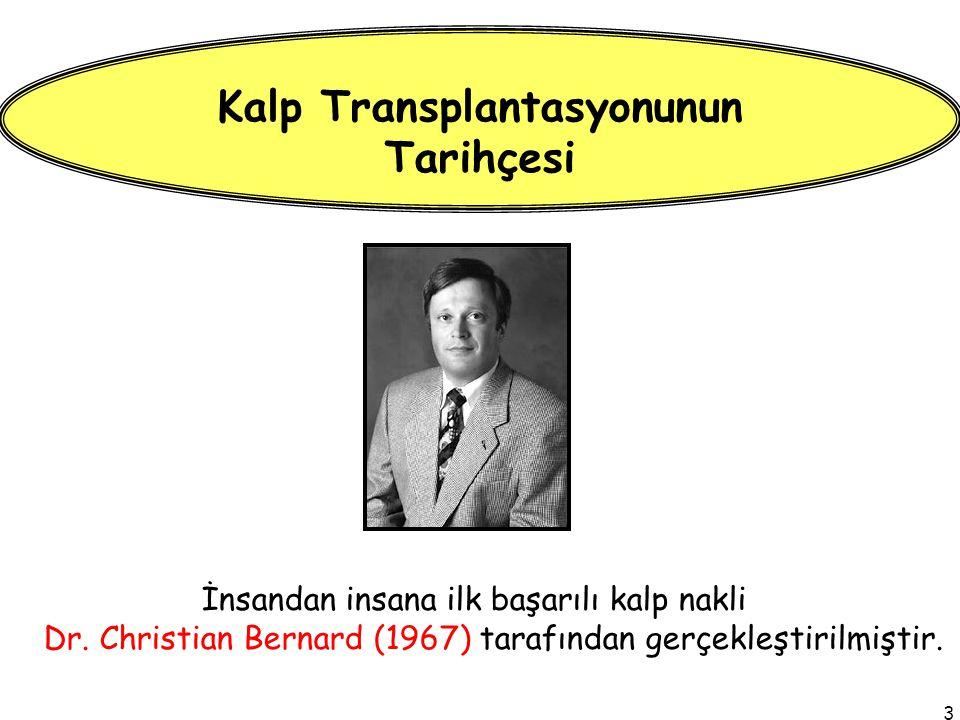 Kalp Transplantasyonunun Tarihçesi 3 İnsandan insana ilk başarılı kalp nakli Dr. Christian Bernard (1967) tarafından gerçekleştirilmiştir.
