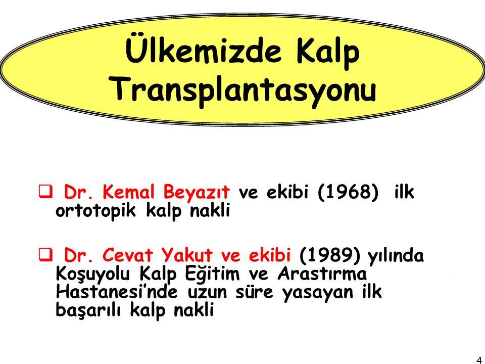 Dr. Kemal Beyazıt ve ekibi (1968) ilk ortotopik kalp nakli  Dr. Cevat Yakut ve ekibi (1989) yılında Koşuyolu Kalp Eğitim ve Arastırma Hastanesi'nde