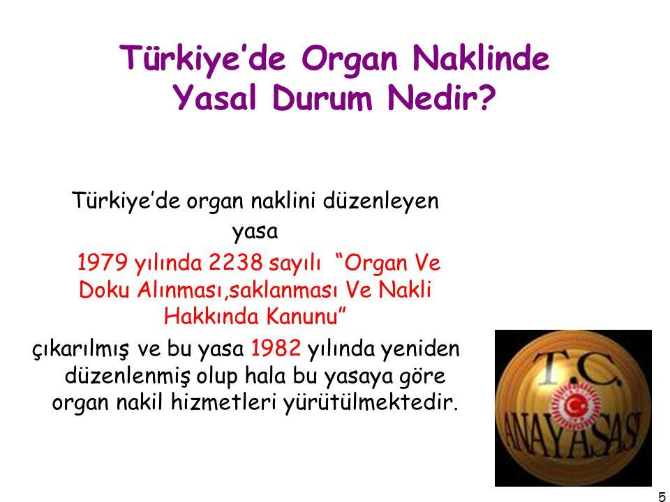 """Türkiye'de Organ Naklinde Yasal Durum Nedir? Türkiye'de organ naklini düzenleyen yasa 1979 yılında 2238 sayılı """"Organ Ve Doku Alınması,saklanması Ve N"""