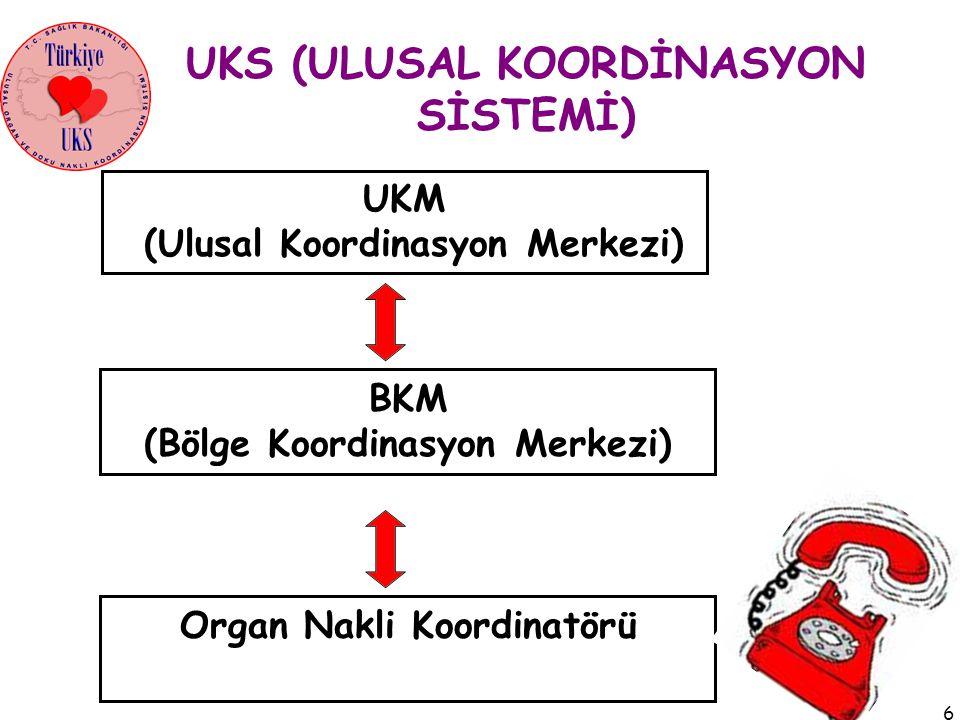 UKS (ULUSAL KOORDİNASYON SİSTEMİ) Organ Nakli Koordinatörü BKM (Bölge Koordinasyon Merkezi) UKM (Ulusal Koordinasyon Merkezi) 6