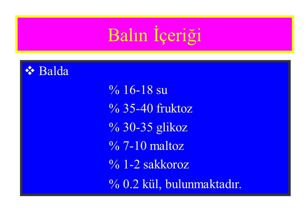 Balın İçeriği  Balda % 16-18 su % 35-40 fruktoz % 30-35 glikoz % 7-10 maltoz % 1-2 sakkoroz % 0.2 kül, bulunmaktadır.