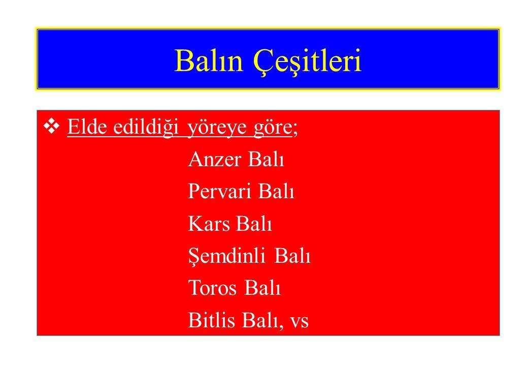 Balın Çeşitleri  Elde edildiği yöreye göre; Anzer Balı Pervari Balı Kars Balı Şemdinli Balı Toros Balı Bitlis Balı, vs