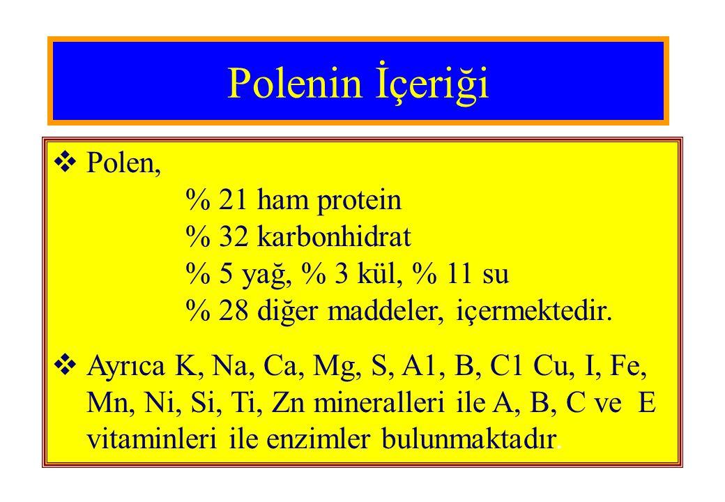 Polenin İçeriği  Polen, % 21 ham protein % 32 karbonhidrat % 5 yağ, % 3 kül, % 11 su % 28 diğer maddeler, içermektedir.  Ayrıca K, Na, Ca, Mg, S, A1
