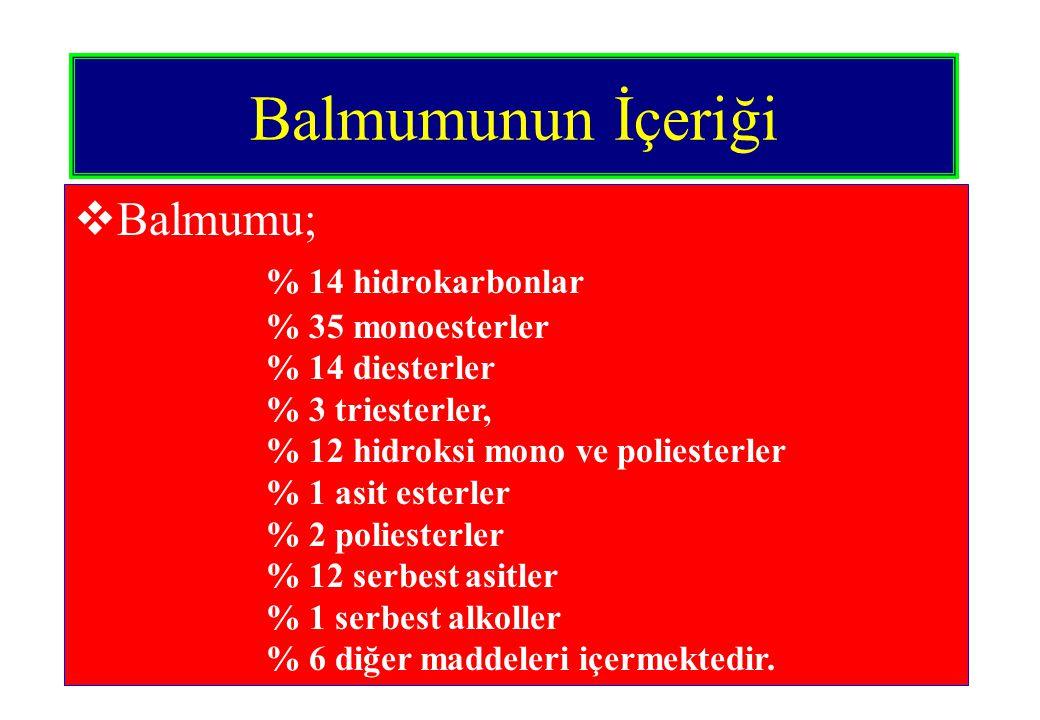 Balmumunun İçeriği  Balmumu; % 14 hidrokarbonlar % 35 monoesterler % 14 diesterler % 3 triesterler, % 12 hidroksi mono ve poliesterler % 1 asit ester