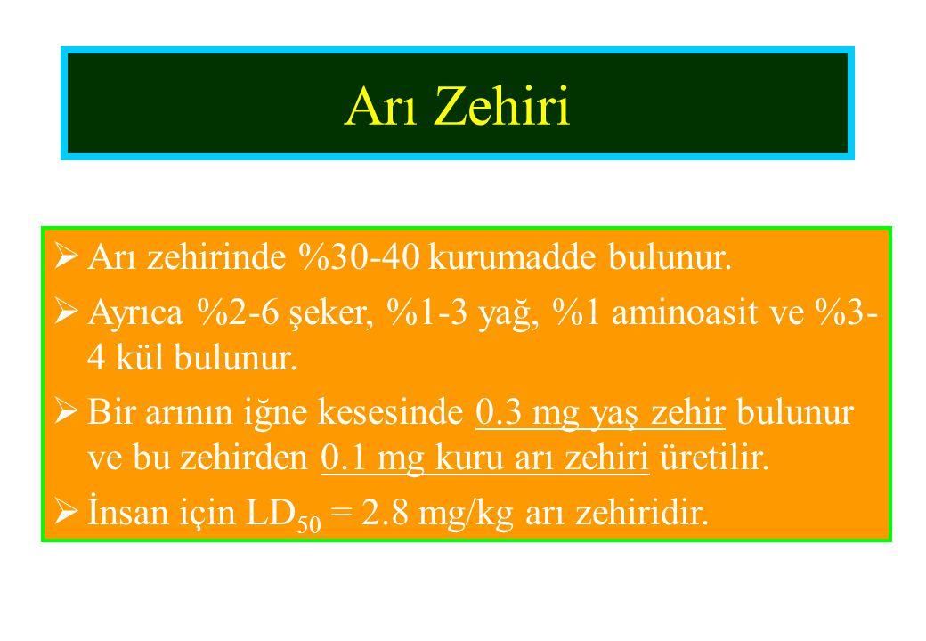 Arı Zehiri  Arı zehirinde %30-40 kurumadde bulunur.  Ayrıca %2-6 şeker, %1-3 yağ, %1 aminoasit ve %3- 4 kül bulunur.  Bir arının iğne kesesinde 0.3