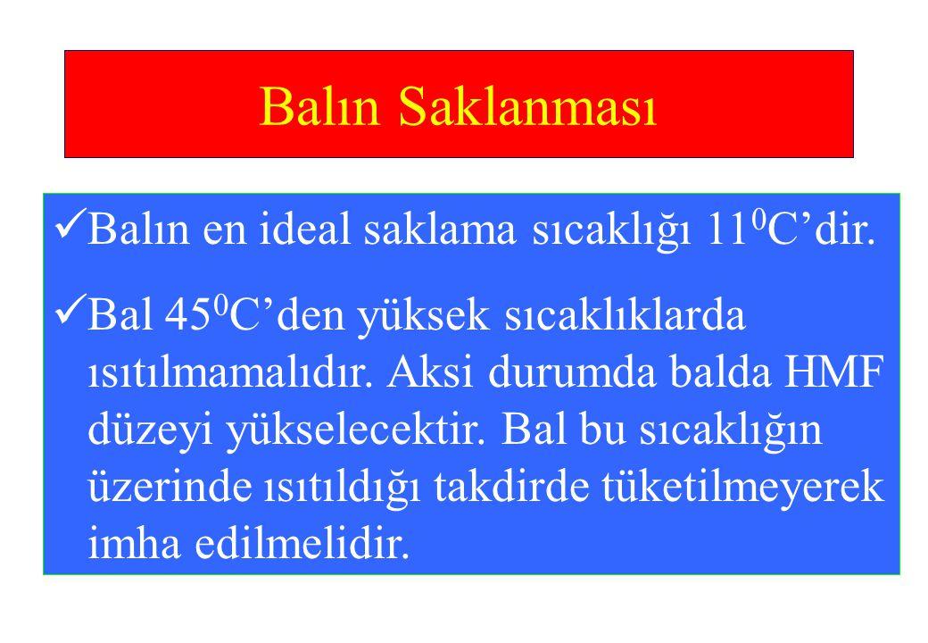 Balın Saklanması  Balın en ideal saklama sıcaklığı 11 0 C'dir.  Bal 45 0 C'den yüksek sıcaklıklarda ısıtılmamalıdır. Aksi durumda balda HMF düzeyi y