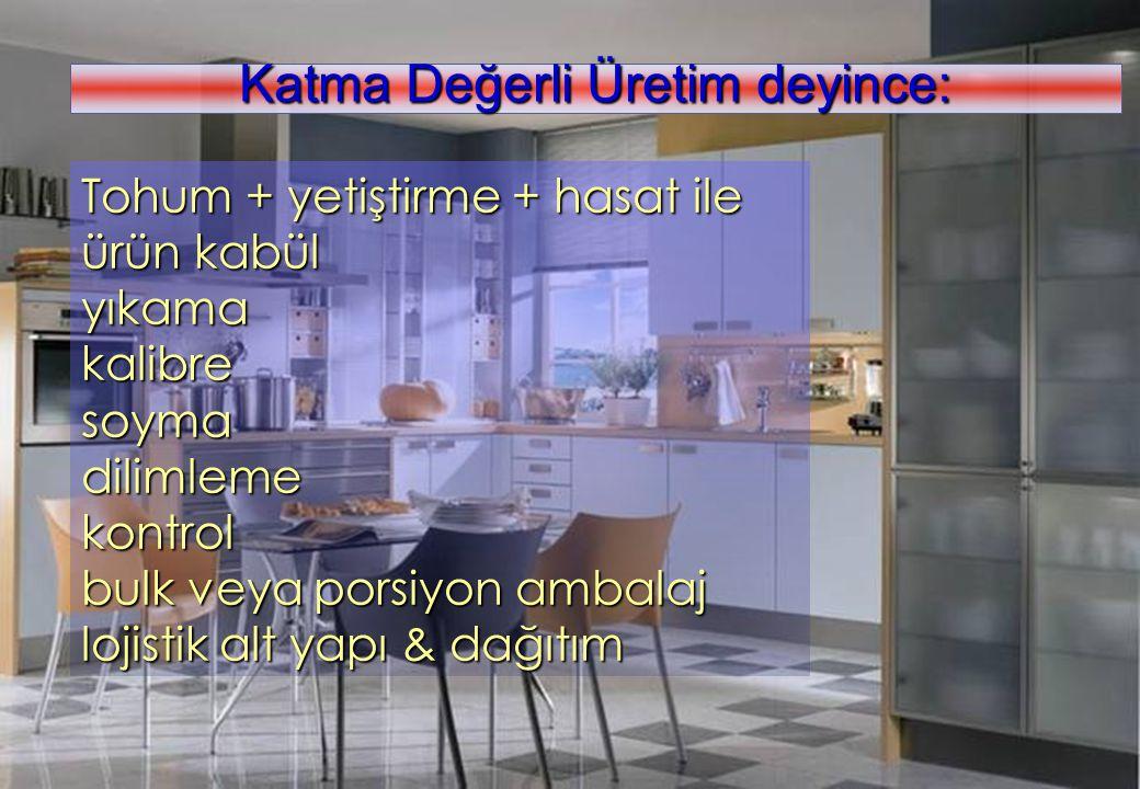 www.kolaylar.com Katma Değerli Üretim deyince: Tohum + yetiştirme + hasat ile ürün kabül yıkamakalibresoymadilimlemekontrol bulk veya porsiyon ambalaj