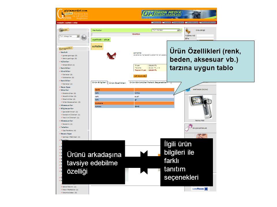 Ürün Özellikleri (renk, beden, aksesuar vb.) tarzına uygun tablo İlgili ürün bilgileri ile farklı tanıtım seçenekleri Ürünü arkadaşına tavsiye edebilme özelliği