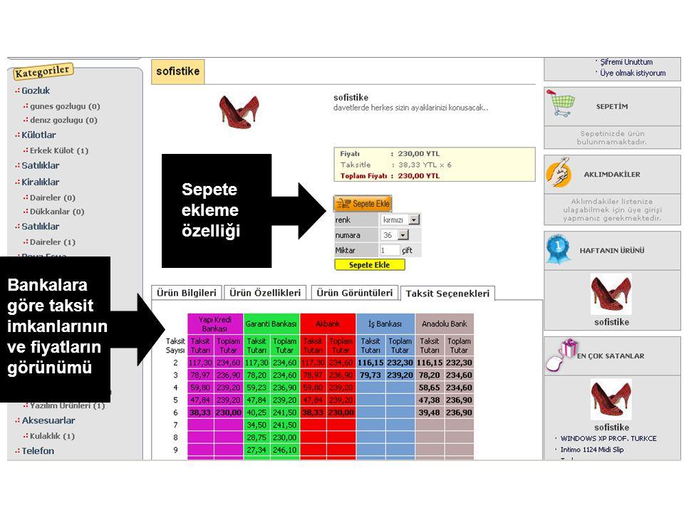 Sepete eklenen ürünler onaylanır ve işlem sonlanır Üye girişi gerçekleştikten sonra; kullanıcı bilgileri görülebilir ve güncellenebilir, siparişler ile ilgili tüm ayrıntılara ulaşılabilinir, kazanılmış indirim kuponları görüntülenebilinir