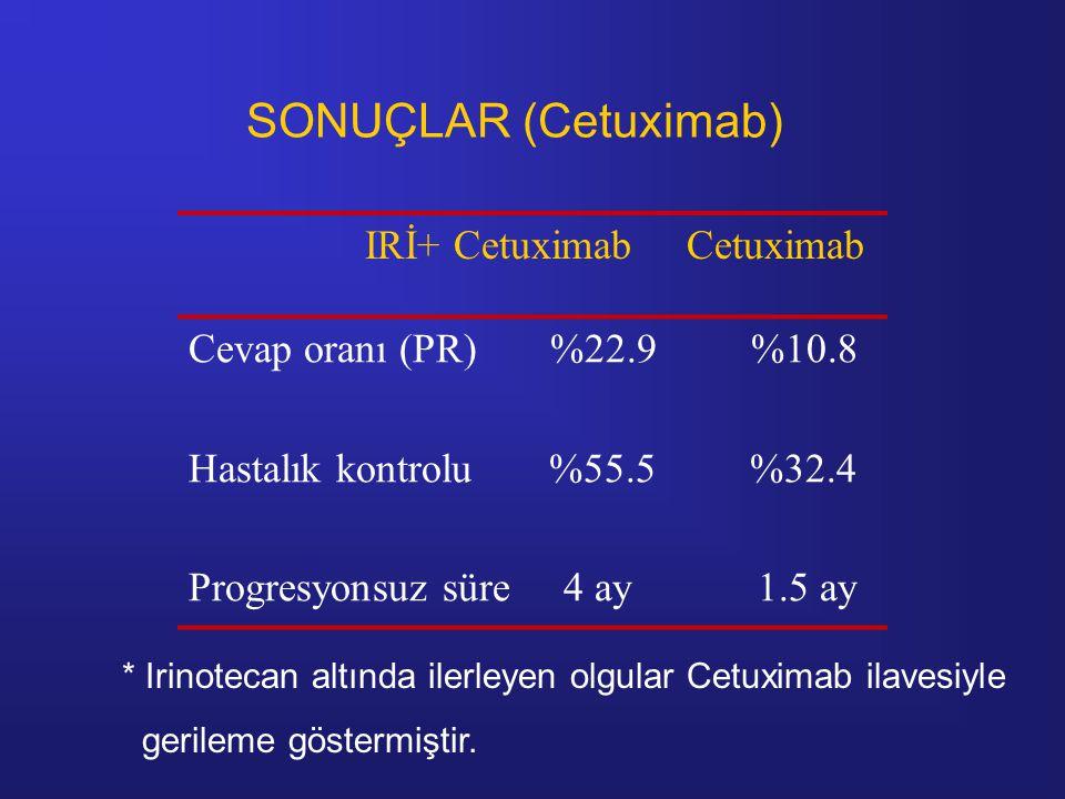 SONUÇLAR (Cetuximab) IRİ+ Cetuximab Cetuximab Cevap oranı (PR) %22.9 %10.8 Hastalık kontrolu %55.5 %32.4 Progresyonsuz süre 4 ay 1.5 ay * Irinotecan a