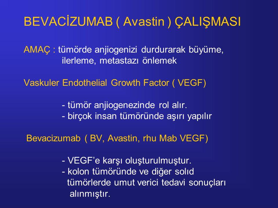 BEVACİZUMAB ( Avastin ) ÇALIŞMASI AMAÇ : tümörde anjiogenizi durdurarak büyüme, ilerleme, metastazı önlemek Vaskuler Endothelial Growth Factor ( VEGF) - tümör anjiogenezinde rol alır.