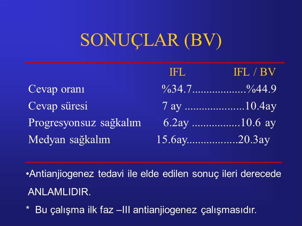 SONUÇLAR (BV) IFL IFL / BV Cevap oranı %34.7...................%44.9 Cevap süresi 7 ay.....................10.4ay Progresyonsuz sağkalım 6.2ay........