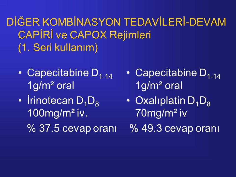 DİĞER KOMBİNASYON TEDAVİLERİ-DEVAM CAPİRİ ve CAPOX Rejimleri (1. Seri kullanım) •Capecitabine D 1-14 1g/m² oral •İrinotecan D 1 D 8 100mg/m² iv. % 37.